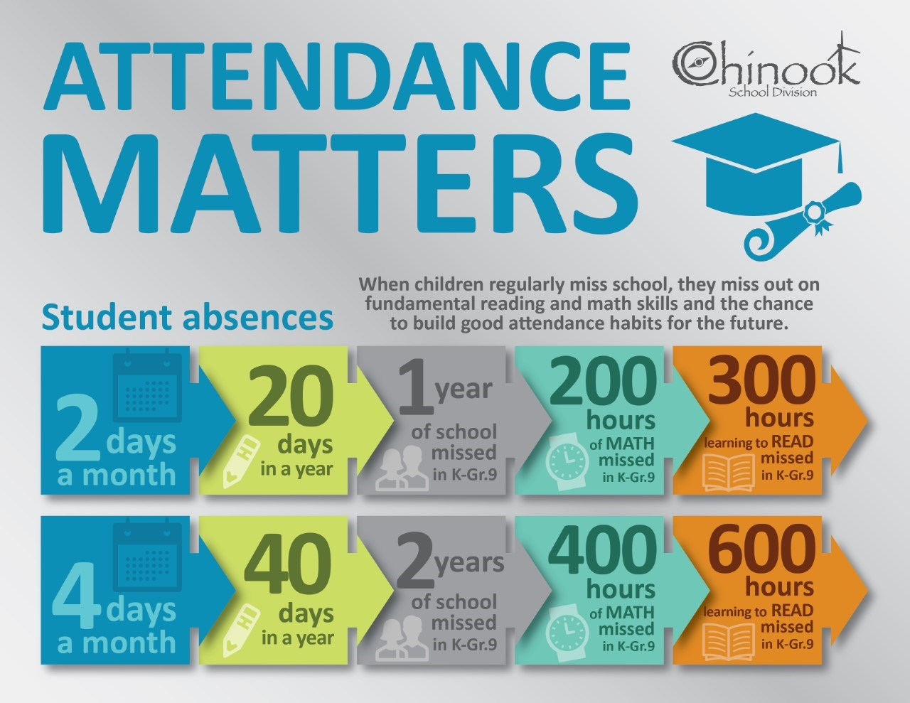 thumbnail_Attendance Infographic - days missed-01.jpg