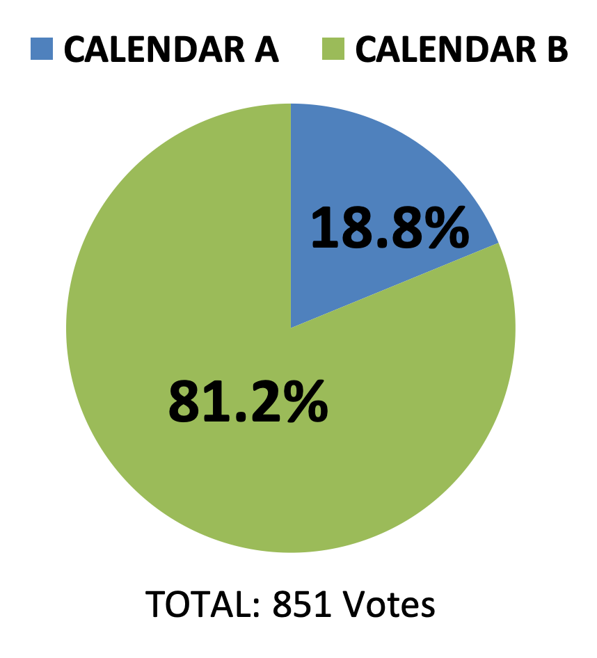 Calendar vote results 2020-2021.png
