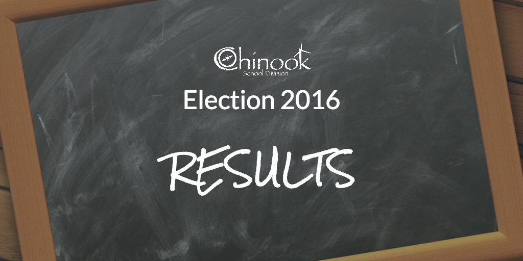 Election results.png
